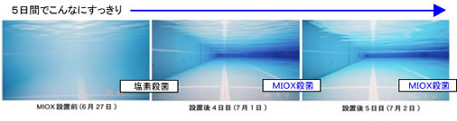 MIOX殺菌使用後の水の透明度
